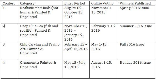 wci_contest_schedule