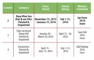 Call for Entries – Peoples Choice Awards – Ornaments, Painted and Unpainted