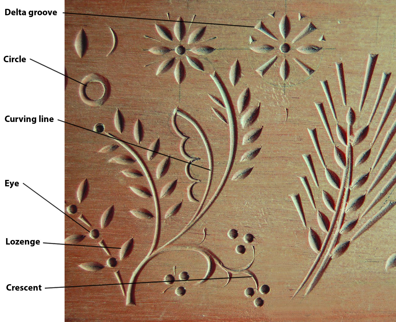 Tool control woodcarving illustrated
